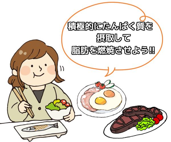 美容整形 ダイエット